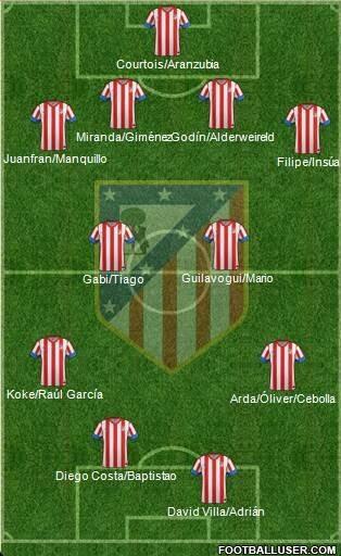 La plantilla del Atlético 2013/14