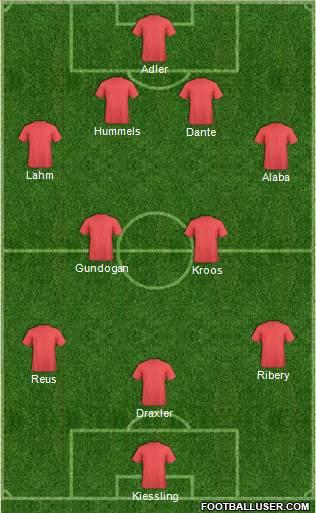 11 ideal de la Bundesliga