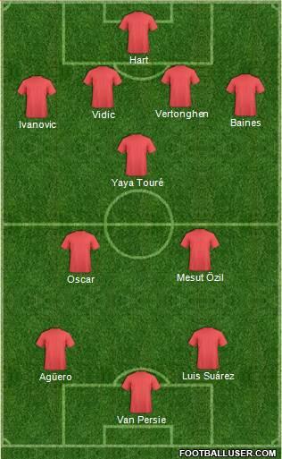 Mejor 11 de la Premier League