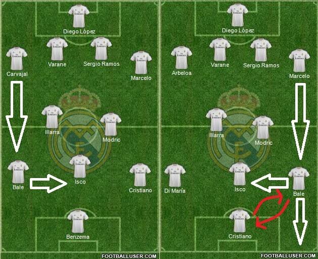 Opciones de Gareth Bale en el ataque madridista