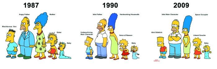 Evolución de los dibujos durante estos años